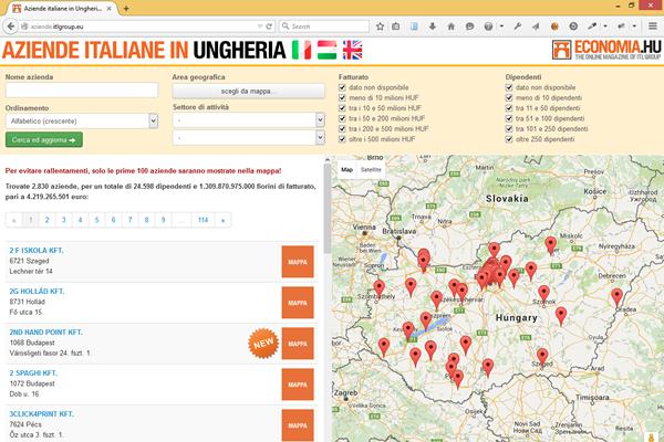 Database delle aziende italiane in Ungheria